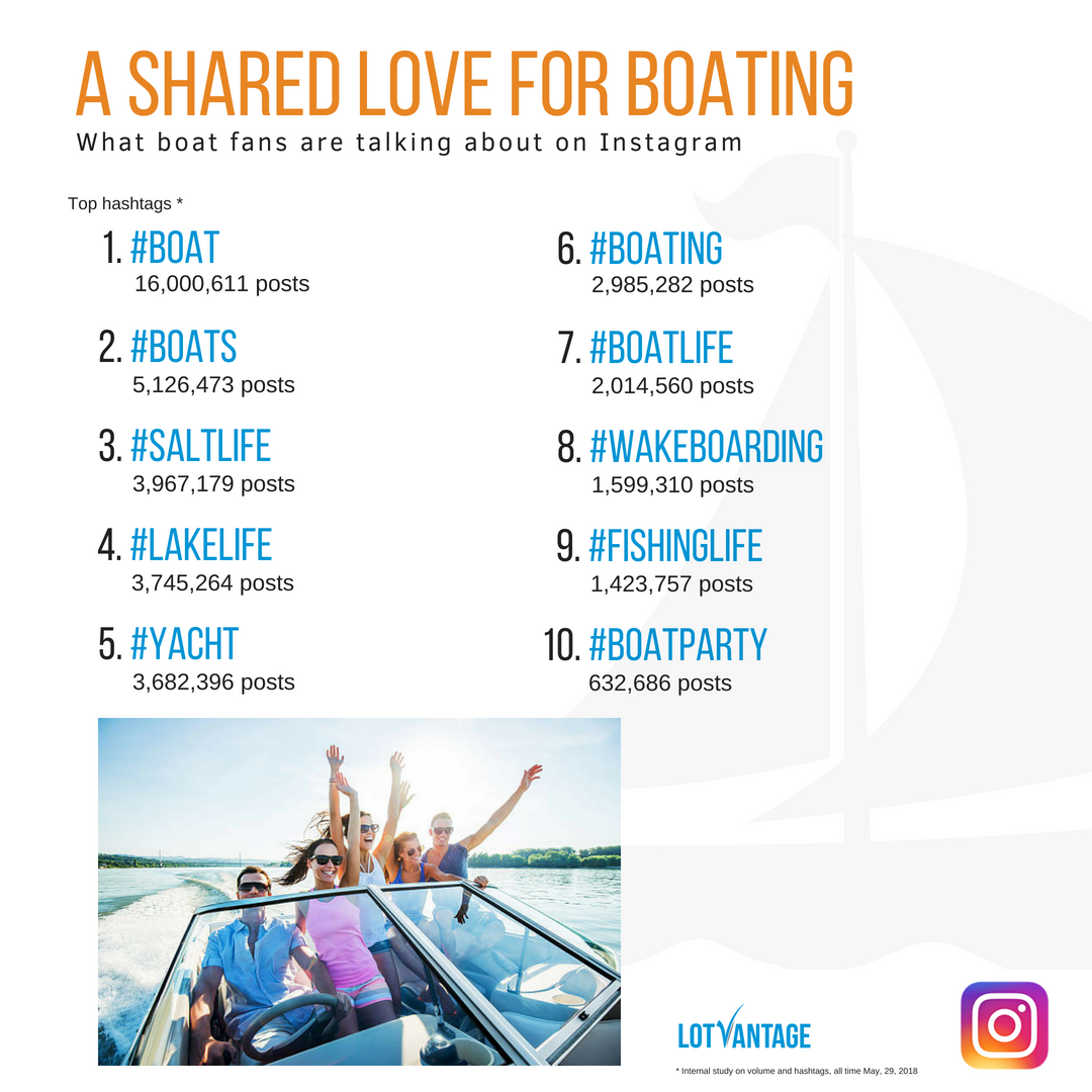 instagram-boating-lifestlye-infographic.png