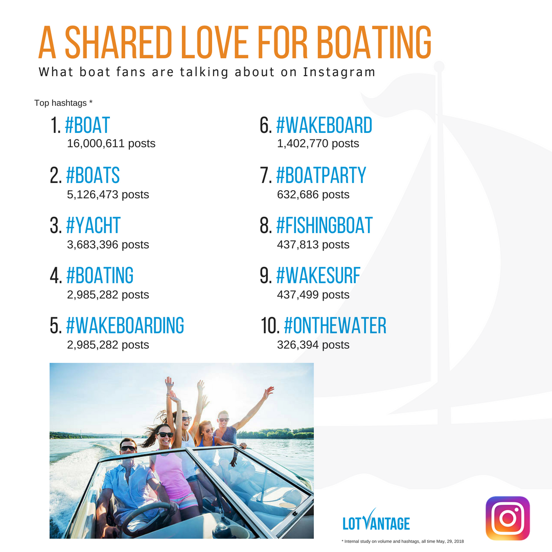instagram-boating-lifestlye-infographic.png